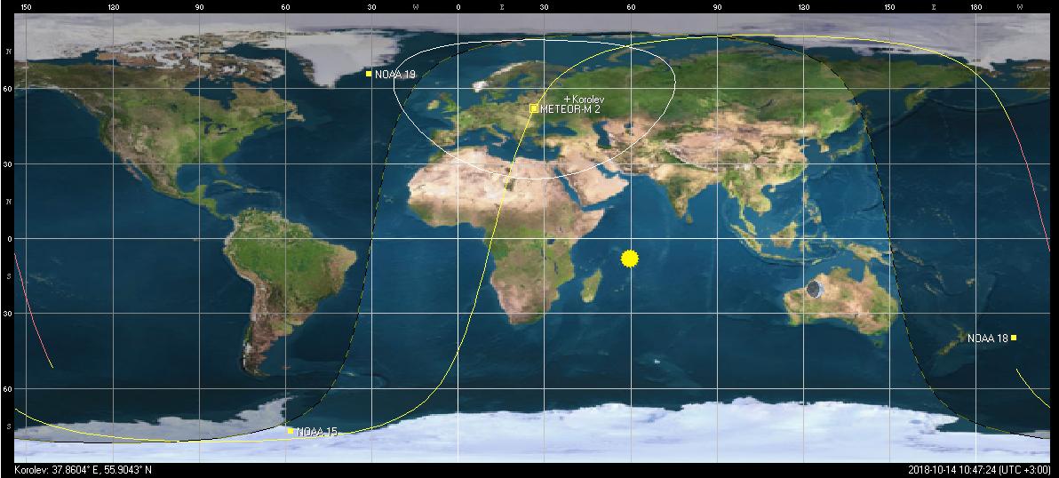 orbit1