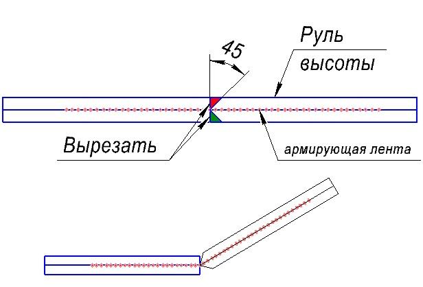 3. Вырезать по месту сгиба руля высоты и направления